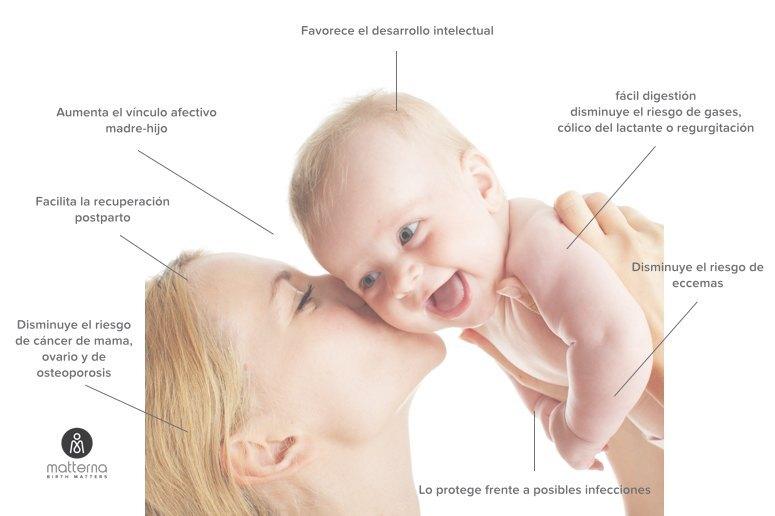 que beneficios aporta la lactancia materna - Matterna